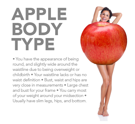 A Complete Style Guide For An Apple Shaped Body