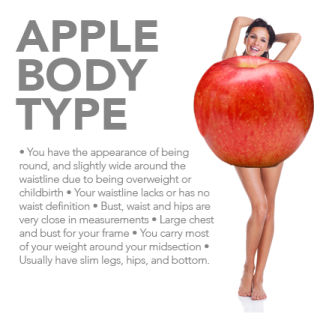 apple-body-type