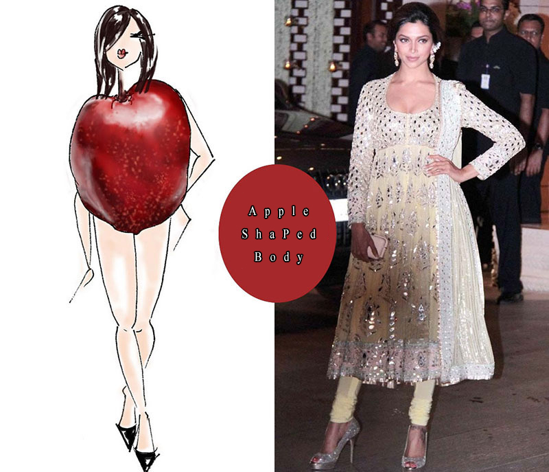 How to dress for your Body Shape? | Wonder Wardrobes